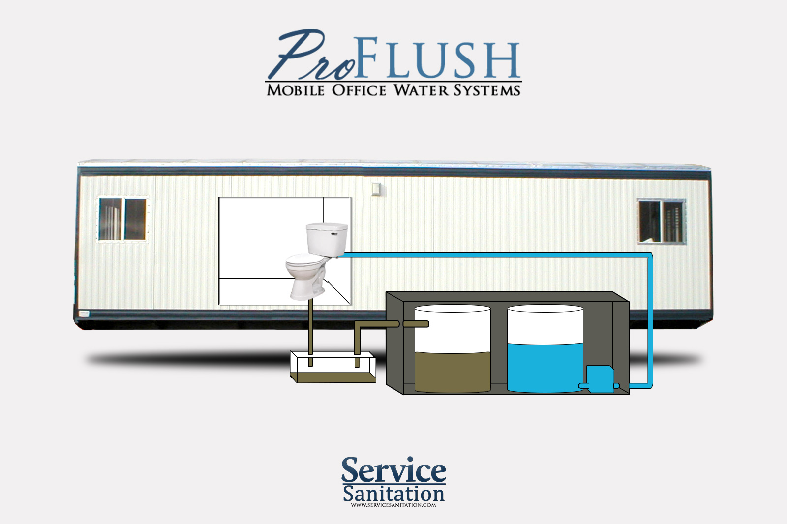 Pro Flush Portable Water Systems For Mobile Office Trailers